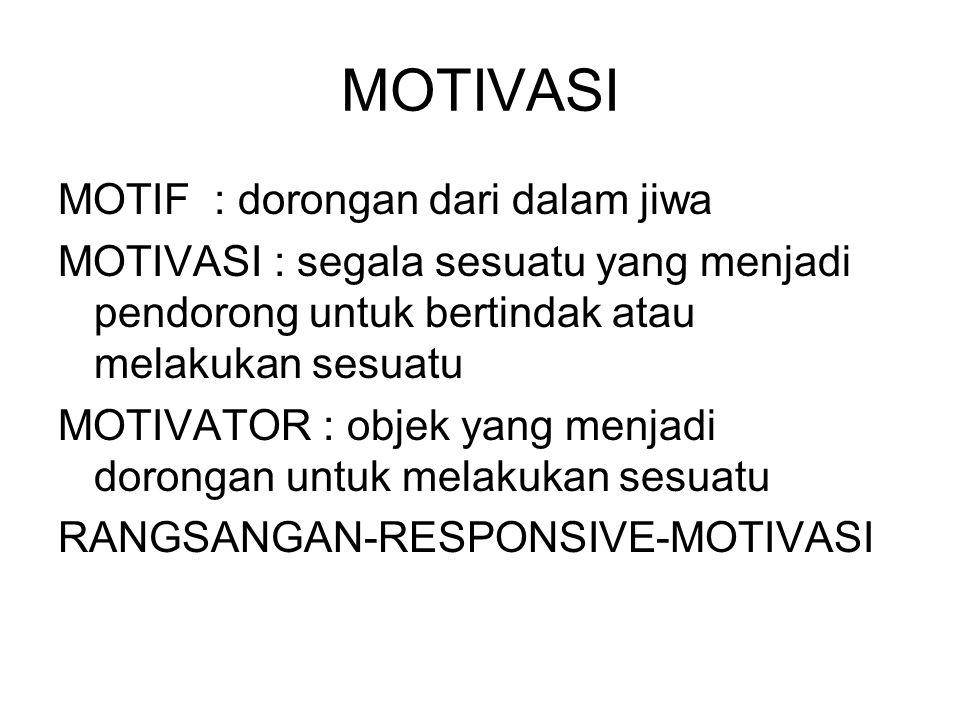 MOTIVASI MOTIF : dorongan dari dalam jiwa MOTIVASI : segala sesuatu yang menjadi pendorong untuk bertindak atau melakukan sesuatu MOTIVATOR : objek ya