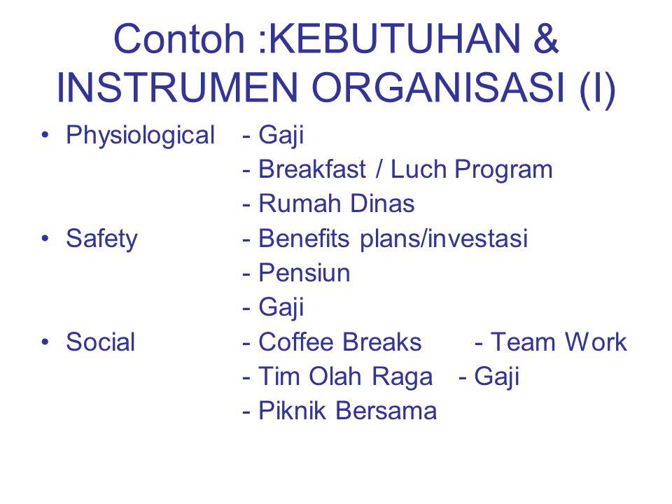 Contoh :KEBUTUHAN & INSTRUMEN ORGANISASI (I) Physiological- Gaji - Breakfast / Luch Program - Rumah Dinas Safety- Benefits plans/investasi - Pensiun -