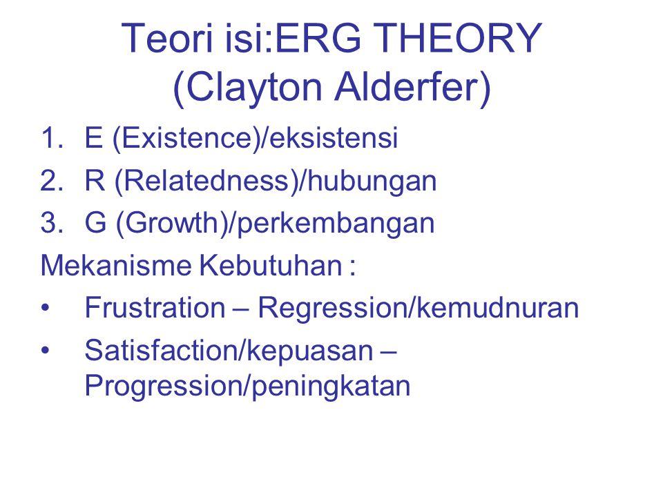 Teori isi:Trichotomy of Needs/tiga motif sosial (David McClelland) 1.Achievement Motive (nAch): Motif untuk berprestasi 2.Affiliation Motive (nAff): Motif untuk bersahabat.