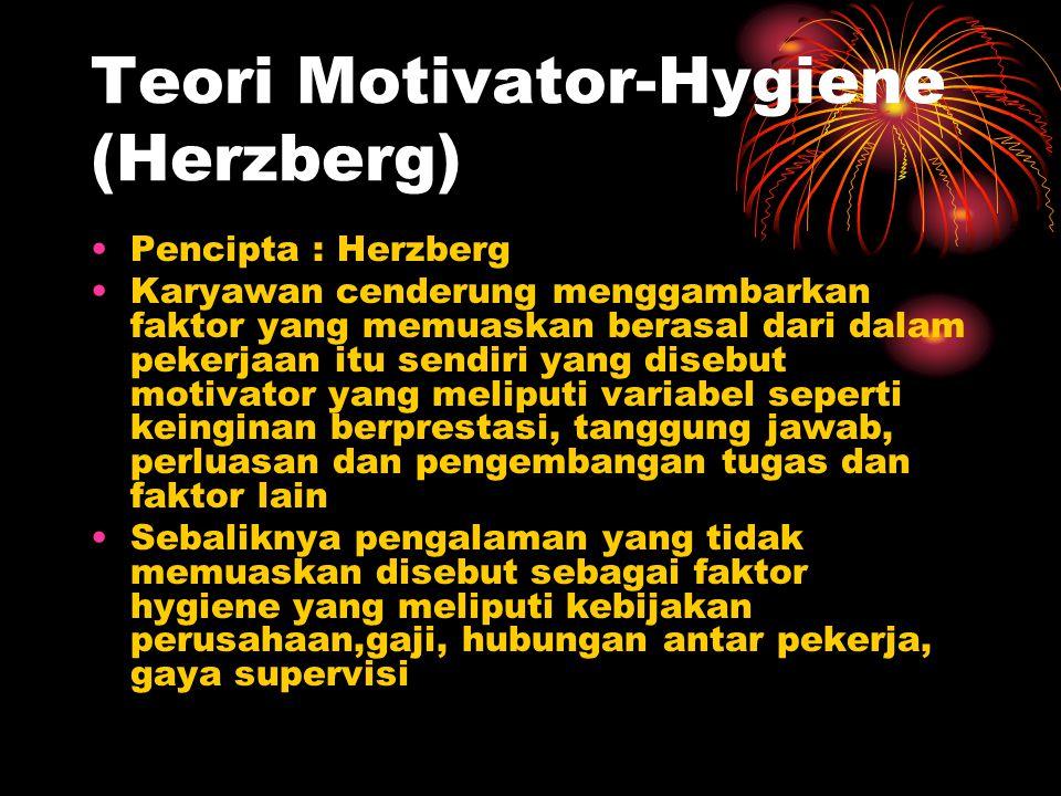 Teori Motivator-Hygiene (Herzberg) Pencipta : Herzberg Karyawan cenderung menggambarkan faktor yang memuaskan berasal dari dalam pekerjaan itu sendiri