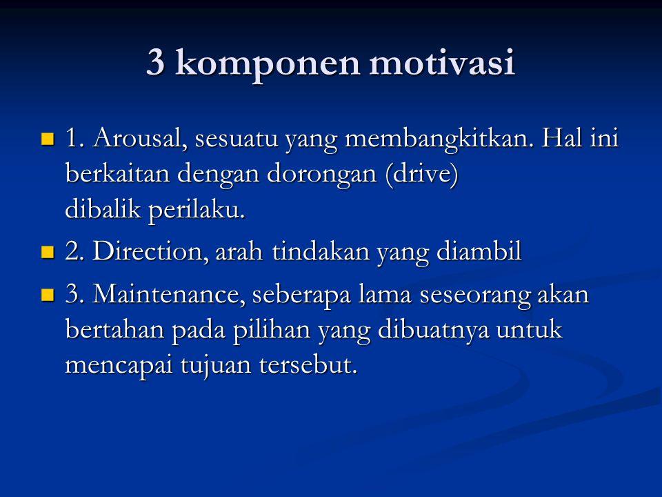 3 komponen motivasi 1. Arousal, sesuatu yang membangkitkan. Hal ini berkaitan dengan dorongan (drive) dibalik perilaku. 1. Arousal, sesuatu yang memba