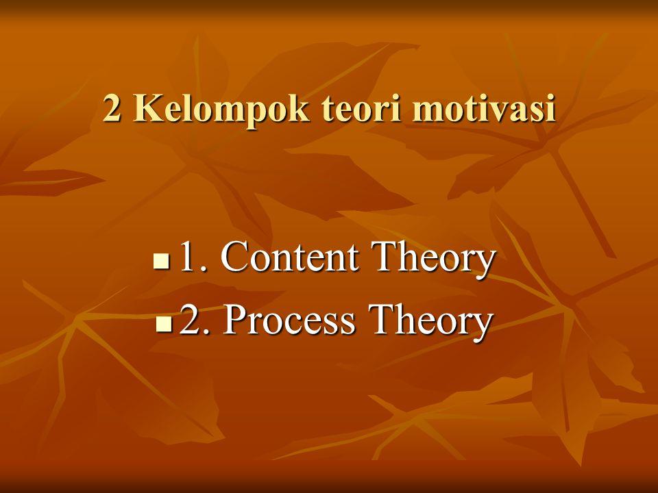 2 Kelompok teori motivasi 1. Content Theory 1. Content Theory 2. Process Theory 2. Process Theory