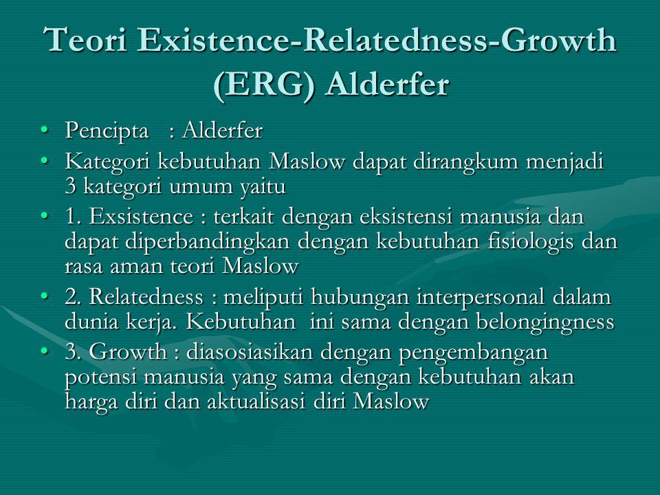 Teori Existence-Relatedness-Growth (ERG) Alderfer Pencipta : AlderferPencipta : Alderfer Kategori kebutuhan Maslow dapat dirangkum menjadi 3 kategori