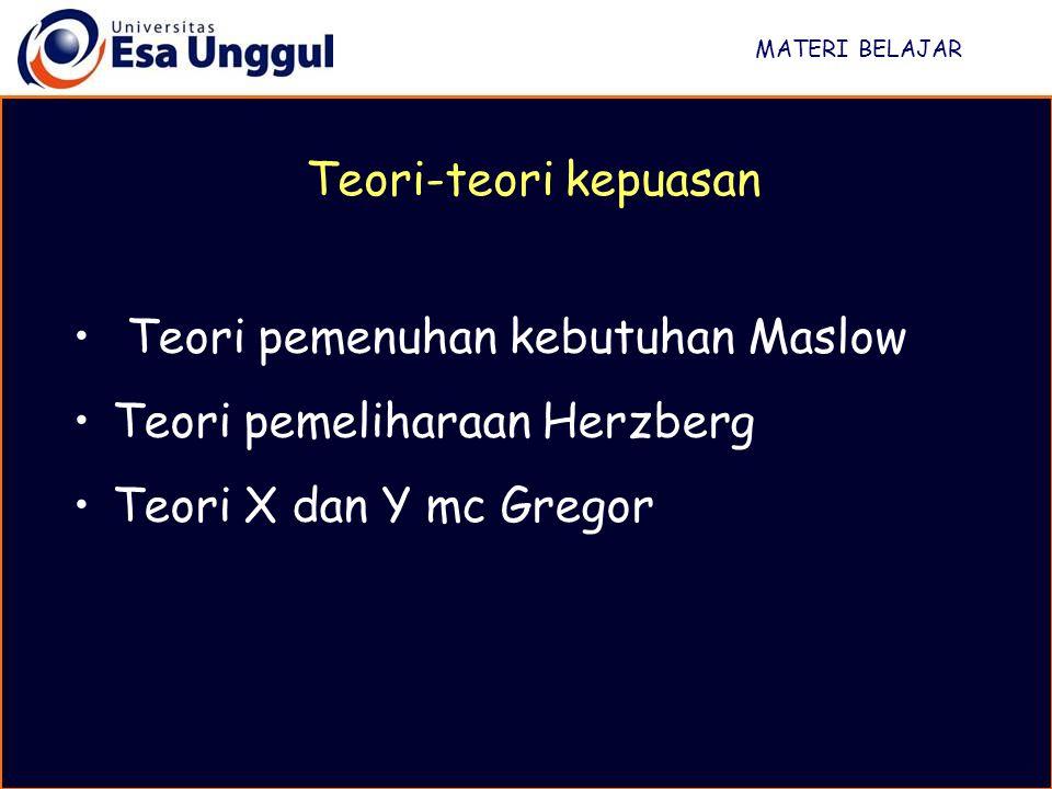 MATERI BELAJAR Teori pemenuhan kebutuhan Maslow Teori pemeliharaan Herzberg Teori X dan Y mc Gregor Teori-teori kepuasan