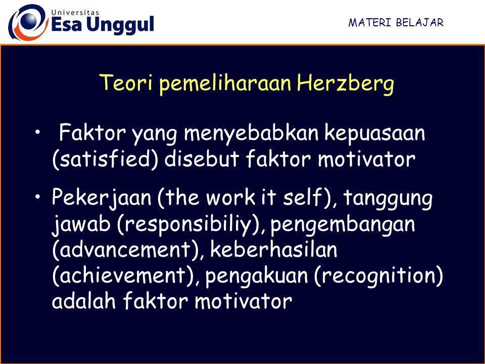 MATERI BELAJAR Faktor yang menyebabkan kepuasaan (satisfied) disebut faktor motivator Pekerjaan (the work it self), tanggung jawab (responsibiliy), pengembangan (advancement), keberhasilan (achievement), pengakuan (recognition) adalah faktor motivator Teori pemeliharaan Herzberg