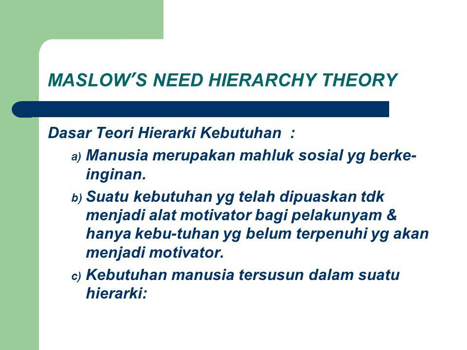 MASLOW'S NEED HIERARCHY THEORY Dasar Teori Hierarki Kebutuhan : a) Manusia merupakan mahluk sosial yg berke- inginan. b) Suatu kebutuhan yg telah dipu