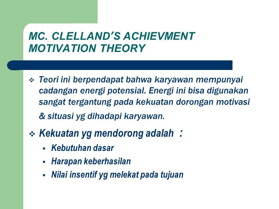 MC. CLELLAND'S ACHIEVMENT MOTIVATION THEORY  Teori ini berpendapat bahwa karyawan mempunyai cadangan energi potensial. Energi ini bisa digunakan sang