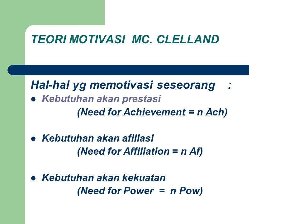 TEORI MOTIVASI MC. CLELLAND Hal-hal yg memotivasi seseorang : Kebutuhan akan prestasi (Need for Achievement = n Ach) Kebutuhan akan afiliasi (Need for