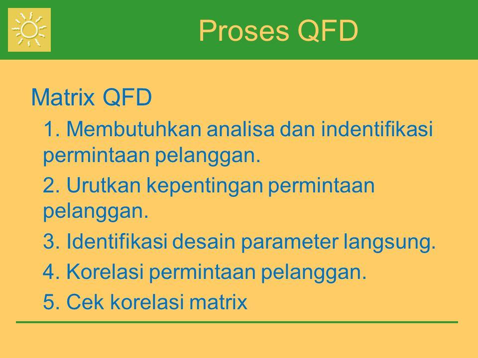 Proses QFD Matrix QFD 1. Membutuhkan analisa dan indentifikasi permintaan pelanggan. 2. Urutkan kepentingan permintaan pelanggan. 3. Identifikasi desa