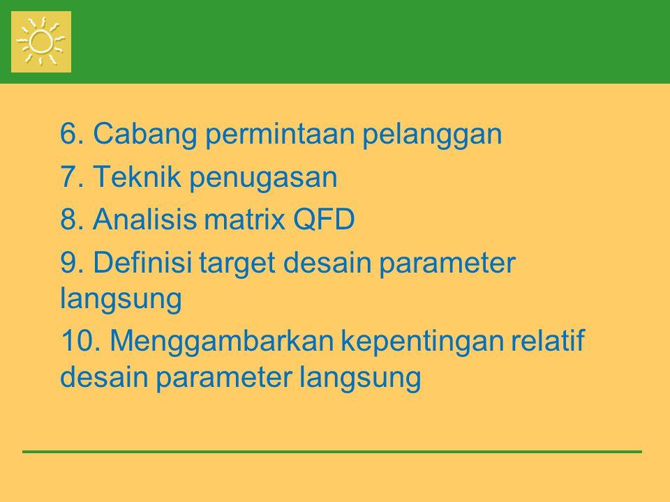 6. Cabang permintaan pelanggan 7. Teknik penugasan 8. Analisis matrix QFD 9. Definisi target desain parameter langsung 10. Menggambarkan kepentingan r