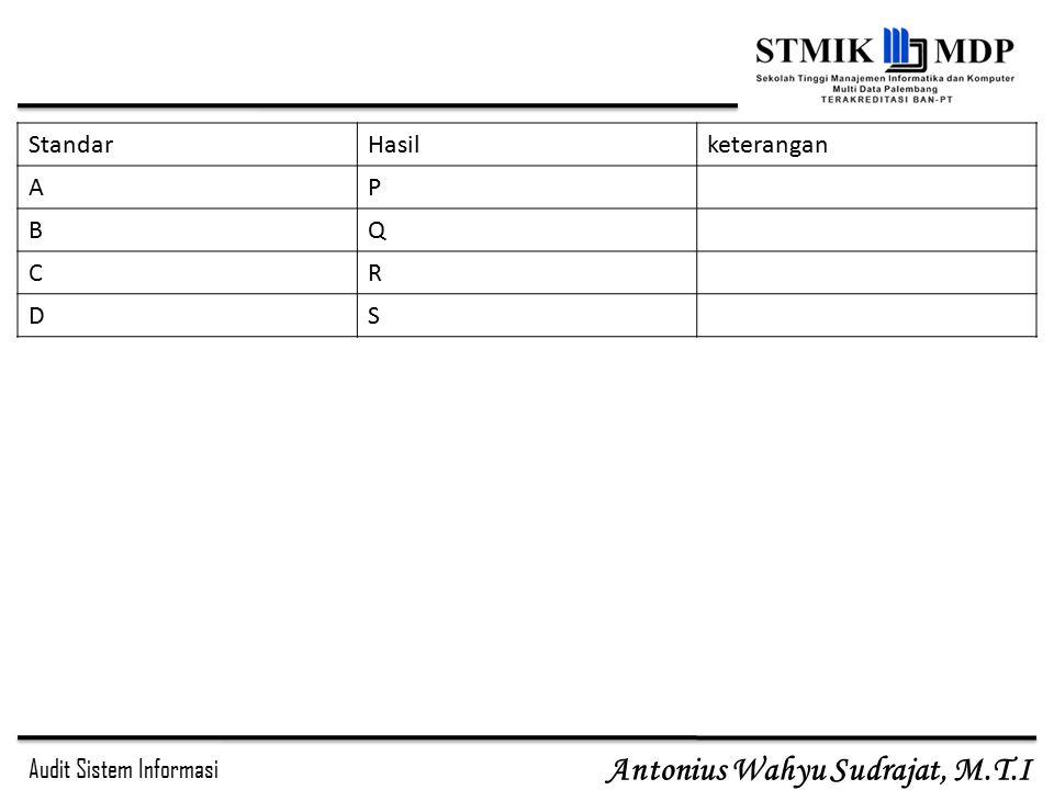 Audit Sistem Informasi Antonius Wahyu Sudrajat, M.T.I StandarHasilketerangan AP BQ CR DS