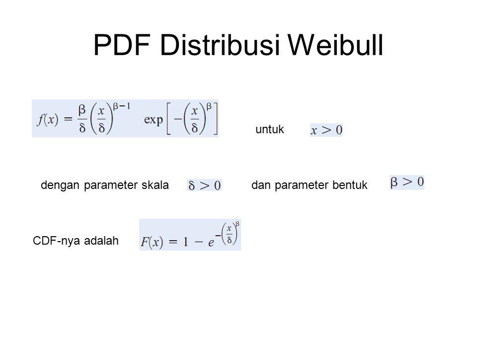 PDF Distribusi Weibull untuk dengan parameter skaladan parameter bentuk CDF-nya adalah