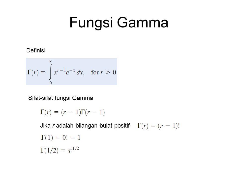 Fungsi Gamma Definisi Sifat-sifat fungsi Gamma Jika r adalah bilangan bulat positif