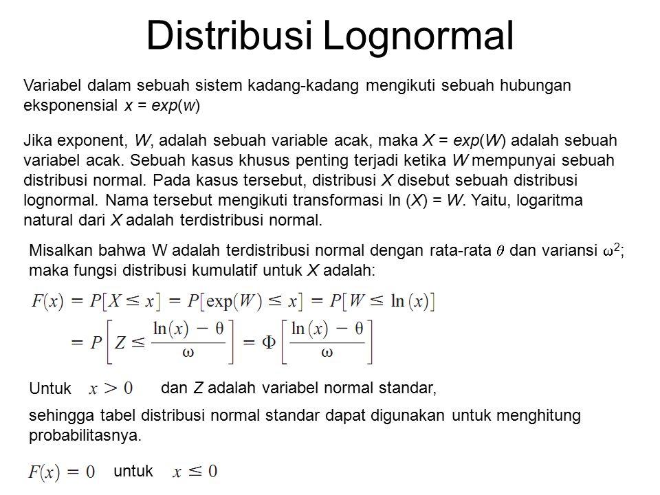 PDF Distribusi Lognormal Mean and variansi X adalah: Misalkan bahwa W adalah terdistribusi normal dengan rata-rata  dan variansi  2 ; maka X = exp(W) adalah sebuah variabel acak log-normal dengan PDF: