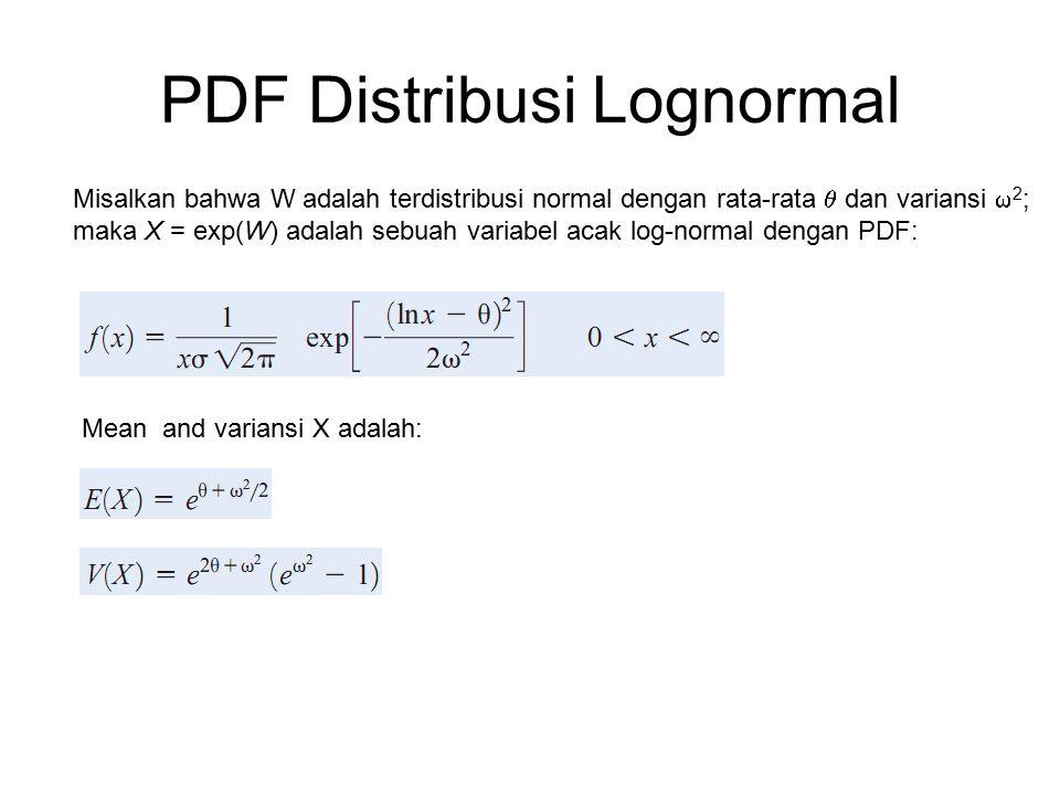 Contoh Umur pakai sebuah laser semiconductor mengikuti sebuah distribusi lognormal dengan  = 10 jam dan variansi  = 1,5 jam.