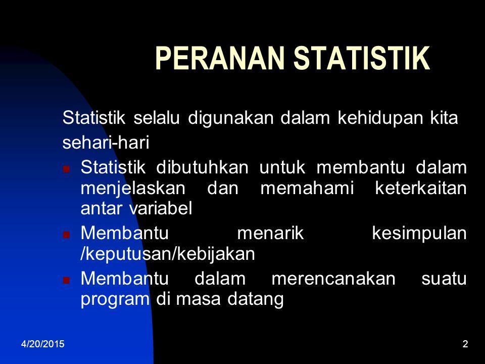 4/20/20152 PERANAN STATISTIK Statistik selalu digunakan dalam kehidupan kita sehari-hari Statistik dibutuhkan untuk membantu dalam menjelaskan dan mem