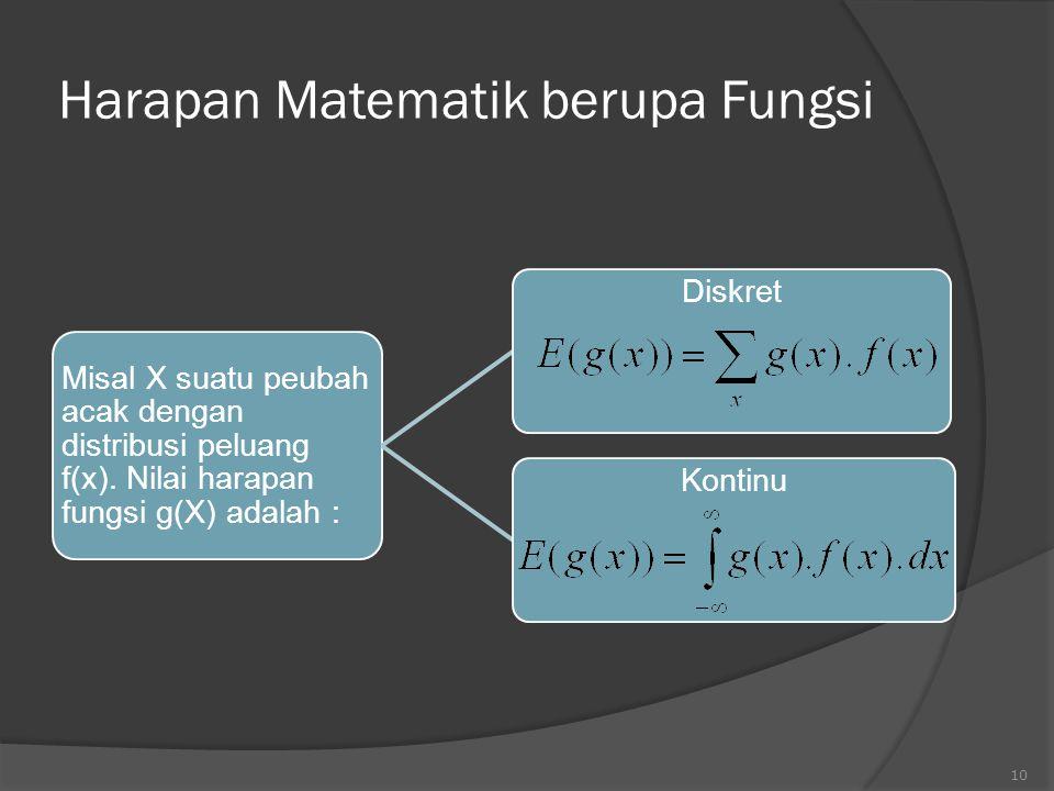 Harapan Matematik berupa Fungsi Misal X suatu peubah acak dengan distribusi peluang f(x). Nilai harapan fungsi g(X) adalah : DiskretKontinu 10