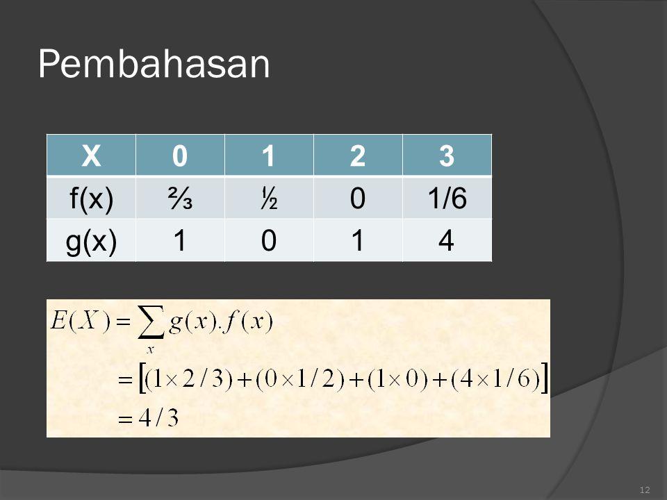 Pembahasan 12 X0123 f(x)⅔ ½ 01/6 g(x)1014