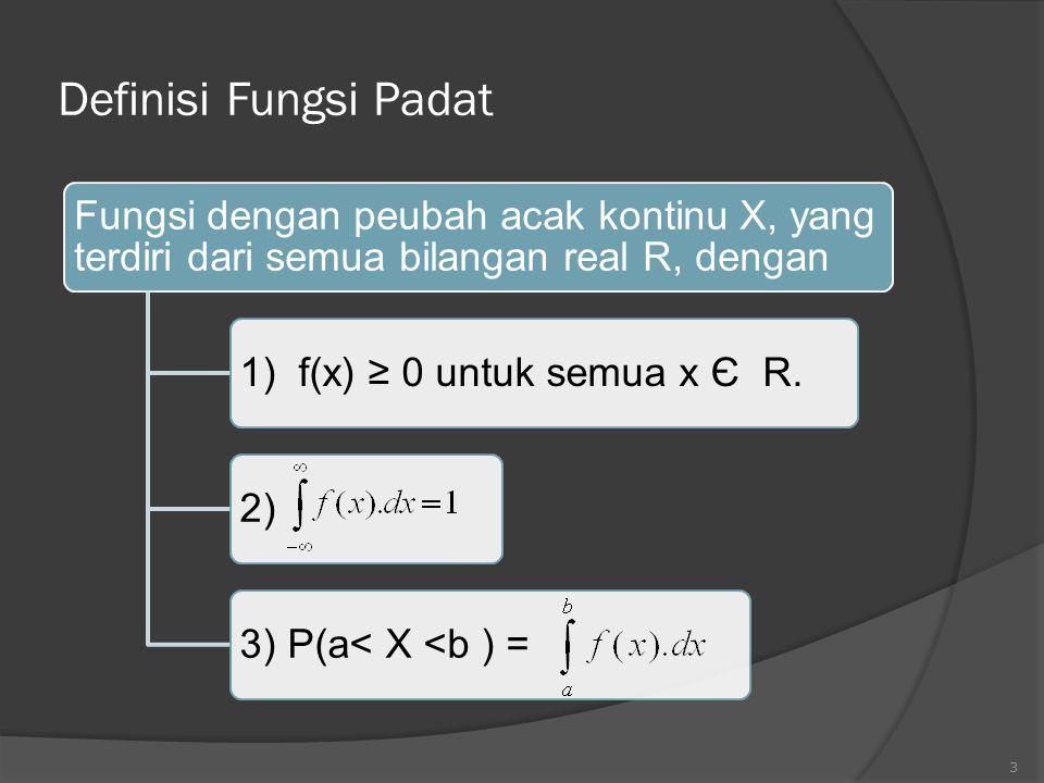 Definisi Fungsi Padat Fungsi dengan peubah acak kontinu X, yang terdiri dari semua bilangan real R, dengan 1) f(x) ≥ 0 untuk semua x Є R.2)3) P(a< X <