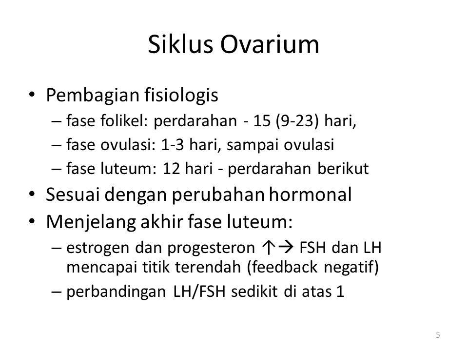 Siklus Ovarium Pembagian fisiologis – fase folikel: perdarahan - 15 (9-23) hari, – fase ovulasi: 1-3 hari, sampai ovulasi – fase luteum: 12 hari - per