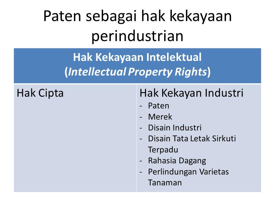 Paten sebagai hak kekayaan perindustrian Hak Kekayaan Intelektual (Intellectual Property Rights) Hak CiptaHak Kekayan Industri -Paten -Merek -Disain I