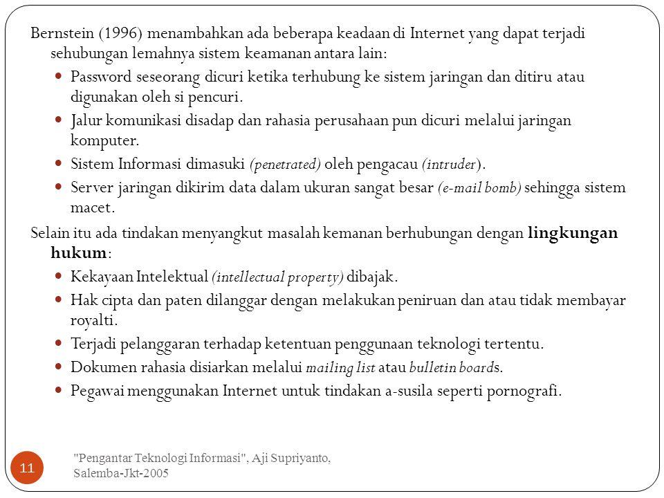 Pengantar Teknologi Informasi , Aji Supriyanto, Salemba-Jkt-2005 11 Bernstein (1996) menambahkan ada beberapa keadaan di Internet yang dapat terjadi sehubungan lemahnya sistem keamanan antara lain: Password seseorang dicuri ketika terhubung ke sistem jaringan dan ditiru atau digunakan oleh si pencuri.