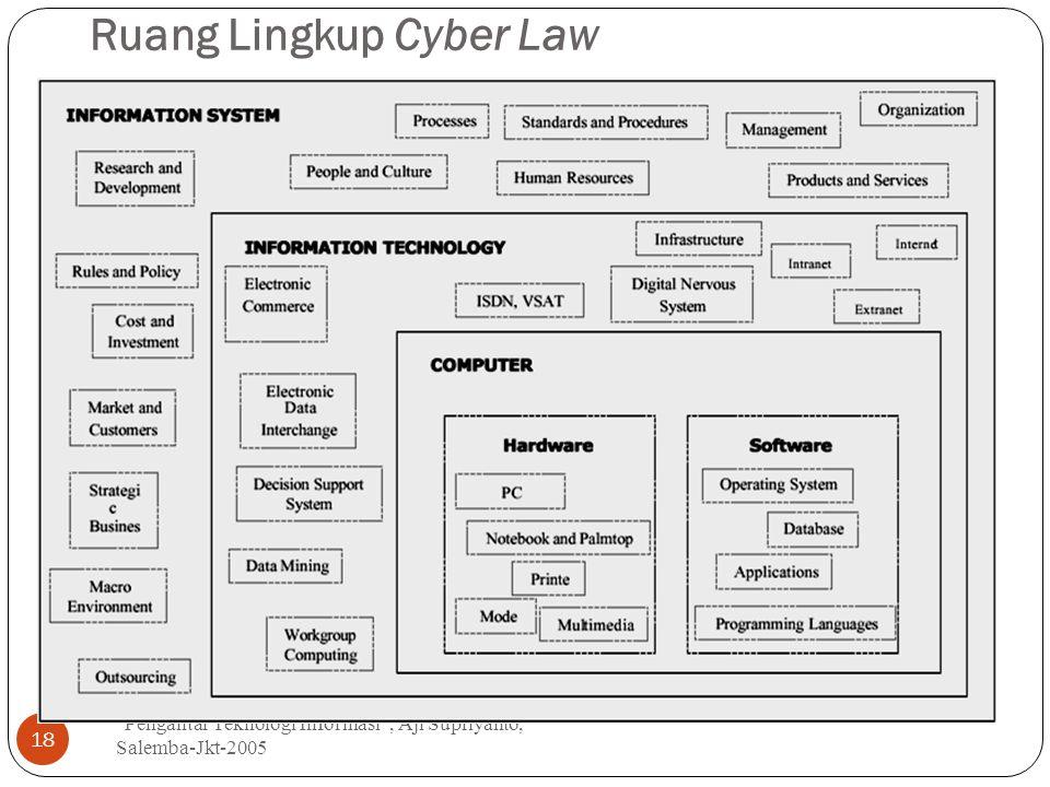 Ruang Lingkup Cyber Law Pengantar Teknologi Informasi , Aji Supriyanto, Salemba-Jkt-2005 18