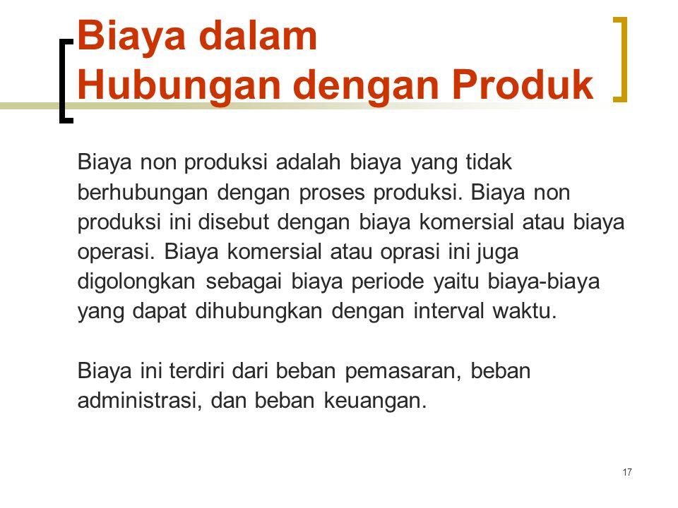 17 Biaya dalam Hubungan dengan Produk Biaya non produksi adalah biaya yang tidak berhubungan dengan proses produksi. Biaya non produksi ini disebut de