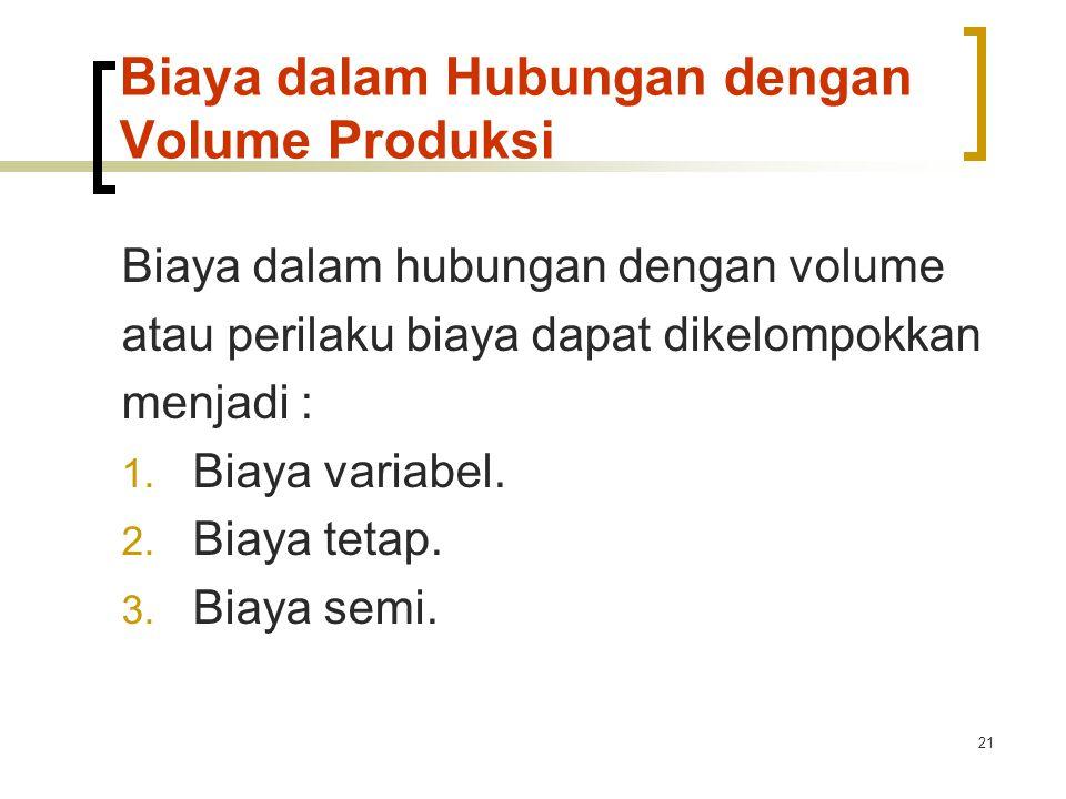 21 Biaya dalam Hubungan dengan Volume Produksi Biaya dalam hubungan dengan volume atau perilaku biaya dapat dikelompokkan menjadi : 1.