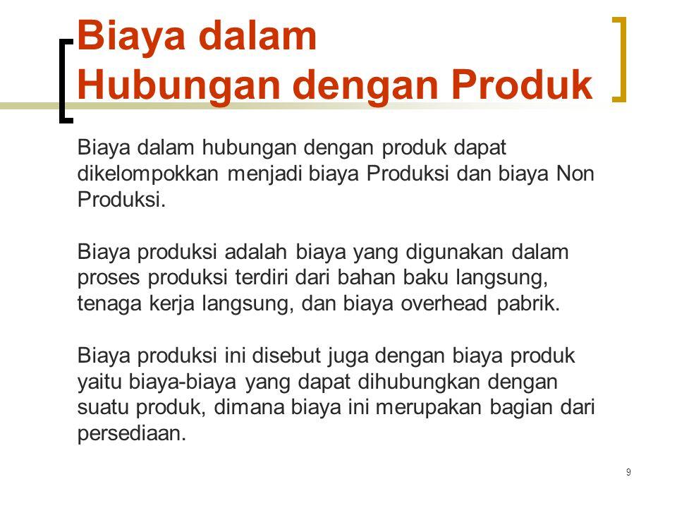9 Biaya dalam Hubungan dengan Produk Biaya dalam hubungan dengan produk dapat dikelompokkan menjadi biaya Produksi dan biaya Non Produksi. Biaya produ