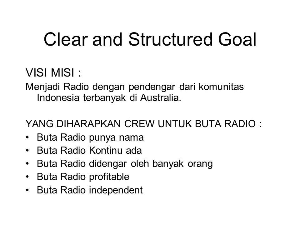 Clear and Structured Goal VISI MISI : Menjadi Radio dengan pendengar dari komunitas Indonesia terbanyak di Australia.
