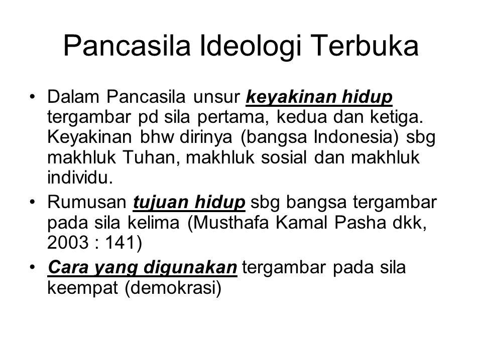 Pancasila Ideologi Terbuka Dalam Pancasila unsur keyakinan hidup tergambar pd sila pertama, kedua dan ketiga. Keyakinan bhw dirinya (bangsa Indonesia)
