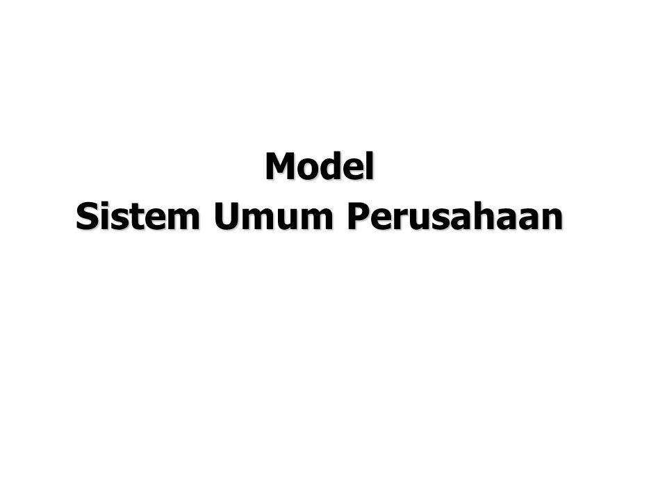 Definisi & Jenis Model Model adalah penyederhanaan dari sesuatu Model mewakili sejumlah objek atau aktivitas  Entitas Jenis Model : 1) Model Fisik (Physical models) 2) Model Naratif (Narrative models) 3) Model Grafik (Graphic models) 4) Model Matematika (Mathematical models) Kegunaan Model :  Mudah pengertian  Mempermudah Komunikasi  Memperkirakan Masa Depan