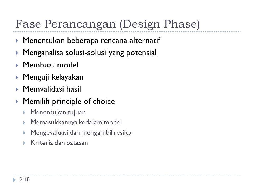 Fase Perancangan (Design Phase)  Menentukan beberapa rencana alternatif  Menganalisa solusi-solusi yang potensial  Membuat model  Menguji kelayaka