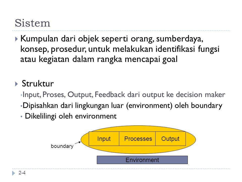 Sistem  Kumpulan dari objek seperti orang, sumberdaya, konsep, prosedur, untuk melakukan identifikasi fungsi atau kegiatan dalam rangka mencapai goal