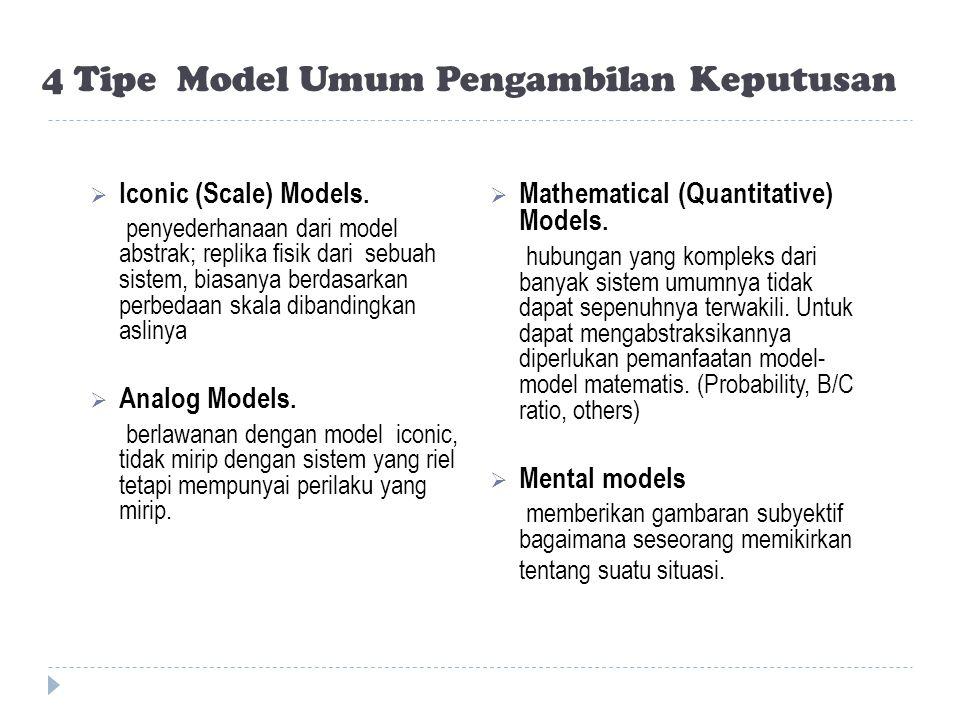 4 Tipe Model Umum Pengambilan Keputusan  Iconic (Scale) Models. penyederhanaan dari model abstrak; replika fisik dari sebuah sistem, biasanya berdasa