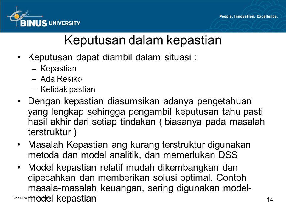 Bina Nusantara University 14 Keputusan dalam kepastian Keputusan dapat diambil dalam situasi : –Kepastian –Ada Resiko –Ketidak pastian Dengan kepastia