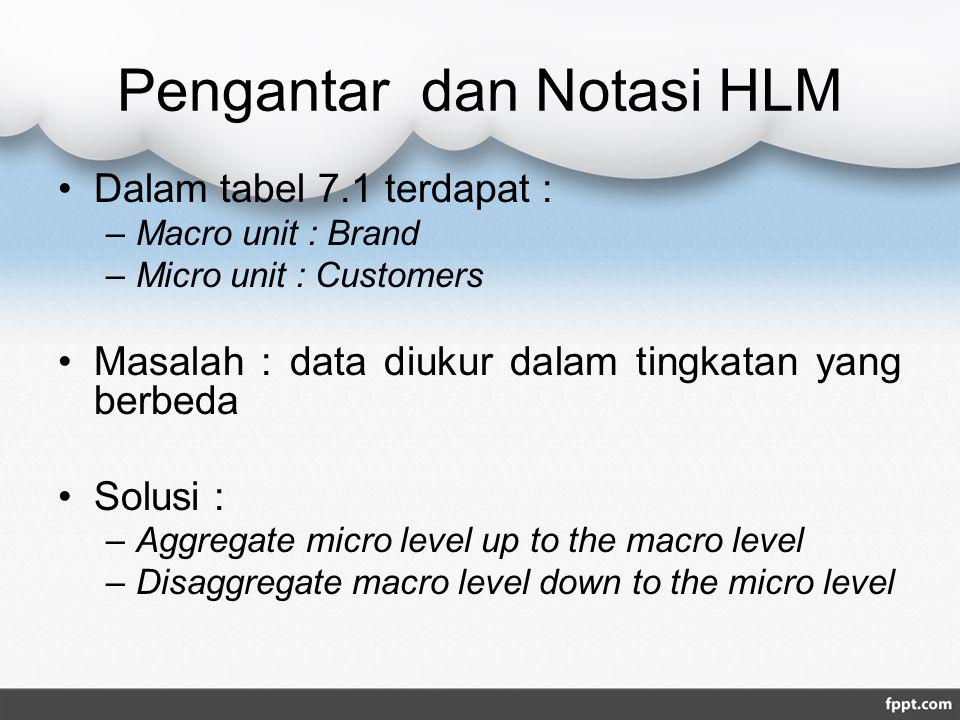 Pengantar dan Notasi HLM Dalam tabel 7.1 terdapat : –Macro unit : Brand –Micro unit : Customers Masalah : data diukur dalam tingkatan yang berbeda Solusi : –Aggregate micro level up to the macro level –Disaggregate macro level down to the micro level