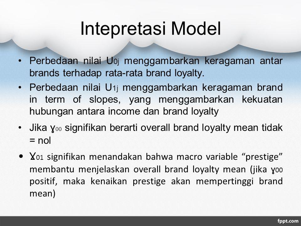 Intepretasi Model Perbedaan nilai U 0j menggambarkan keragaman antar brands terhadap rata-rata brand loyalty. Perbedaan nilai U 1j menggambarkan kerag