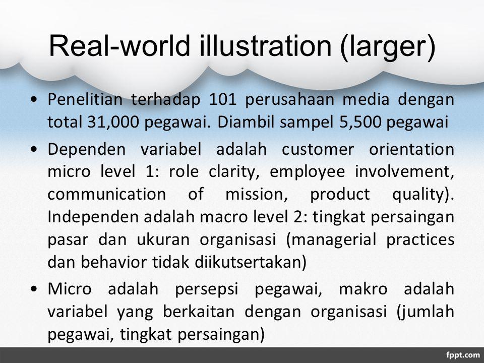 Real-world illustration (larger) Penelitian terhadap 101 perusahaan media dengan total 31,000 pegawai. Diambil sampel 5,500 pegawai Dependen variabel