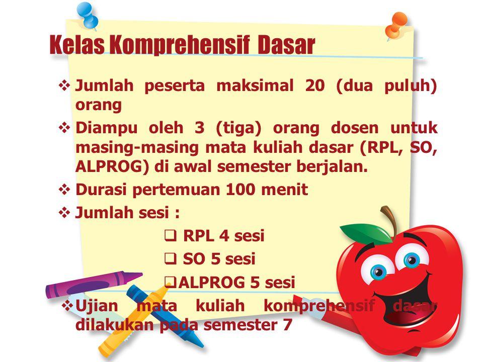 Kelas Komprehensif Dasar  Jumlah peserta maksimal 20 (dua puluh) orang  Diampu oleh 3 (tiga) orang dosen untuk masing-masing mata kuliah dasar (RPL,