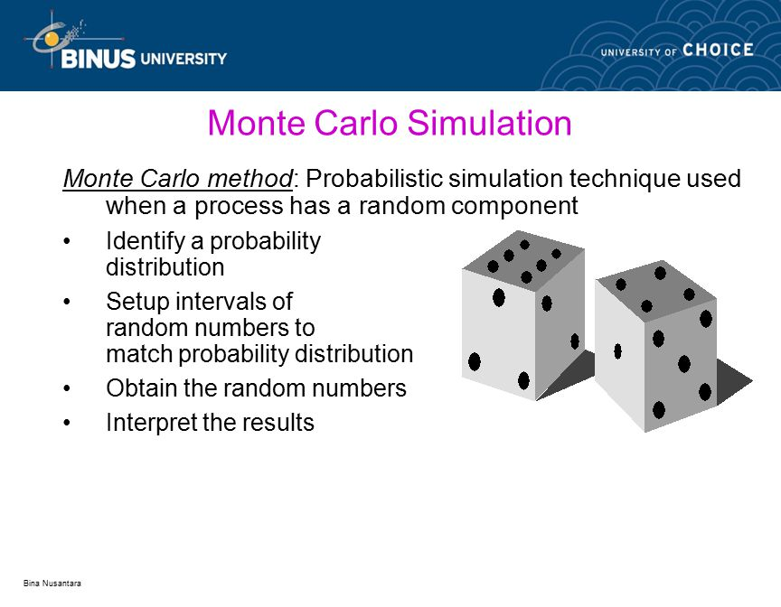 Bina Nusantara Monte Carlo Simulation Monte Carlo method: Probabilistic simulation technique used when a process has a random component Identify a probability distribution Setup intervals of random numbers to match probability distribution Obtain the random numbers Interpret the results