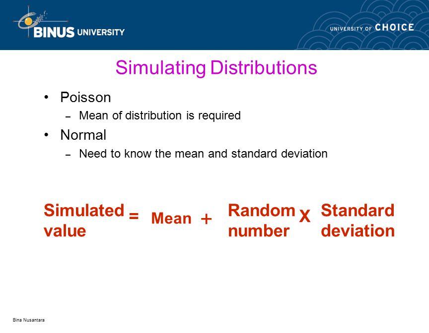 Bina Nusantara Uniform Distribution ab0x F(x) Simulated value a + (b - a)(Random number as a percentage) =