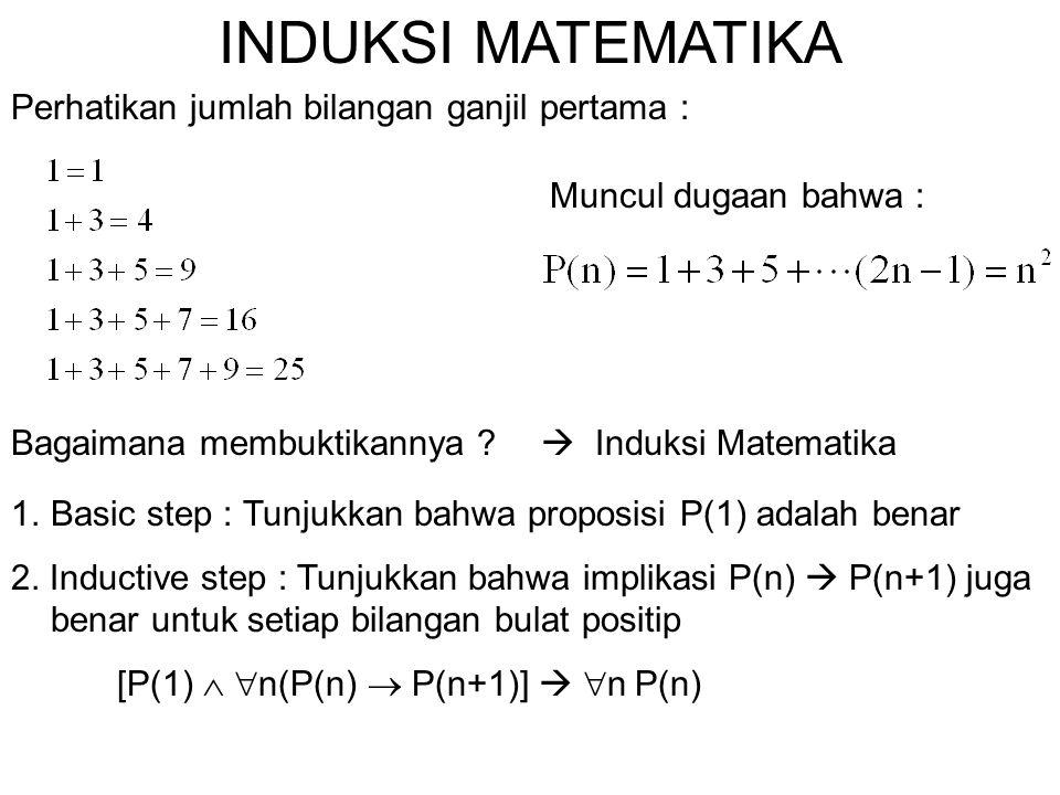 INDUKSI MATEMATIKA Perhatikan jumlah bilangan ganjil pertama : Muncul dugaan bahwa : Bagaimana membuktikannya ?  Induksi Matematika 1.Basic step : Tu