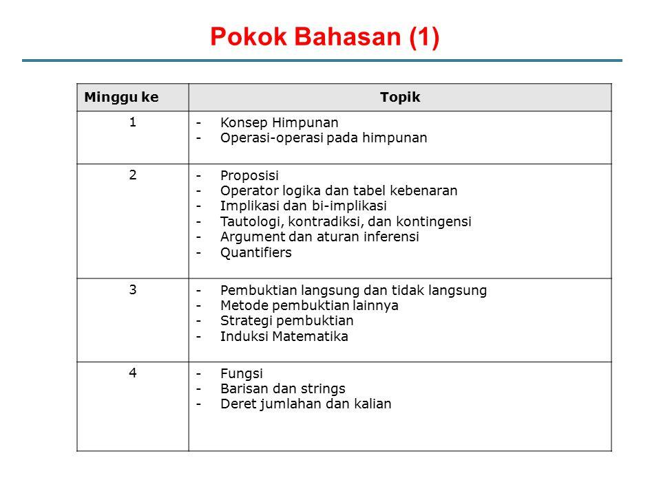 Pokok Bahasan (1) Minggu keTopik 1-Konsep Himpunan -Operasi-operasi pada himpunan 2-Proposisi -Operator logika dan tabel kebenaran -Implikasi dan bi-i