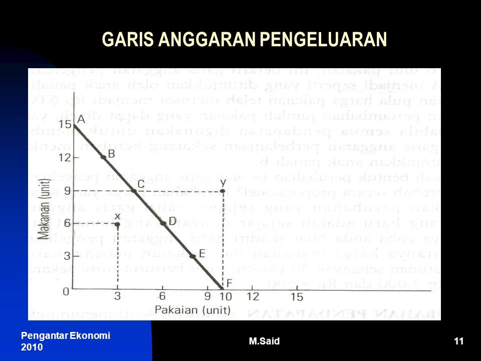 Pengantar Ekonomi 2010 M.Said11 GARIS ANGGARAN PENGELUARAN