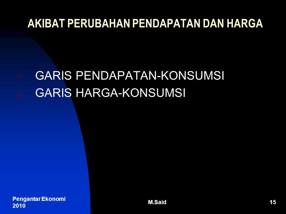Pengantar Ekonomi 2010 M.Said15 AKIBAT PERUBAHAN PENDAPATAN DAN HARGA 1. GARIS PENDAPATAN-KONSUMSI 2. GARIS HARGA-KONSUMSI
