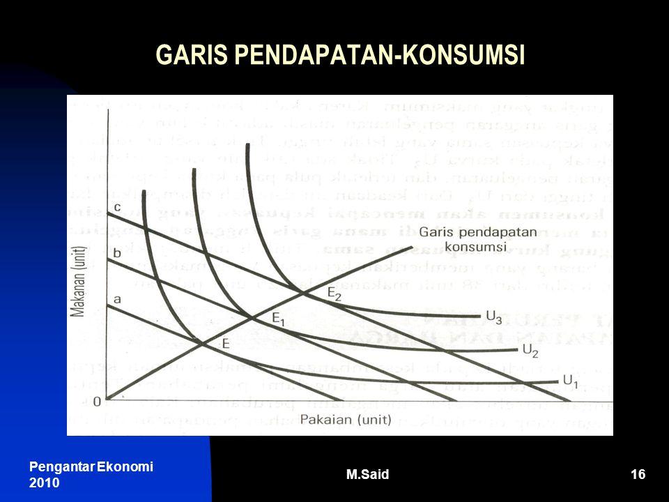 Pengantar Ekonomi 2010 M.Said16 GARIS PENDAPATAN-KONSUMSI