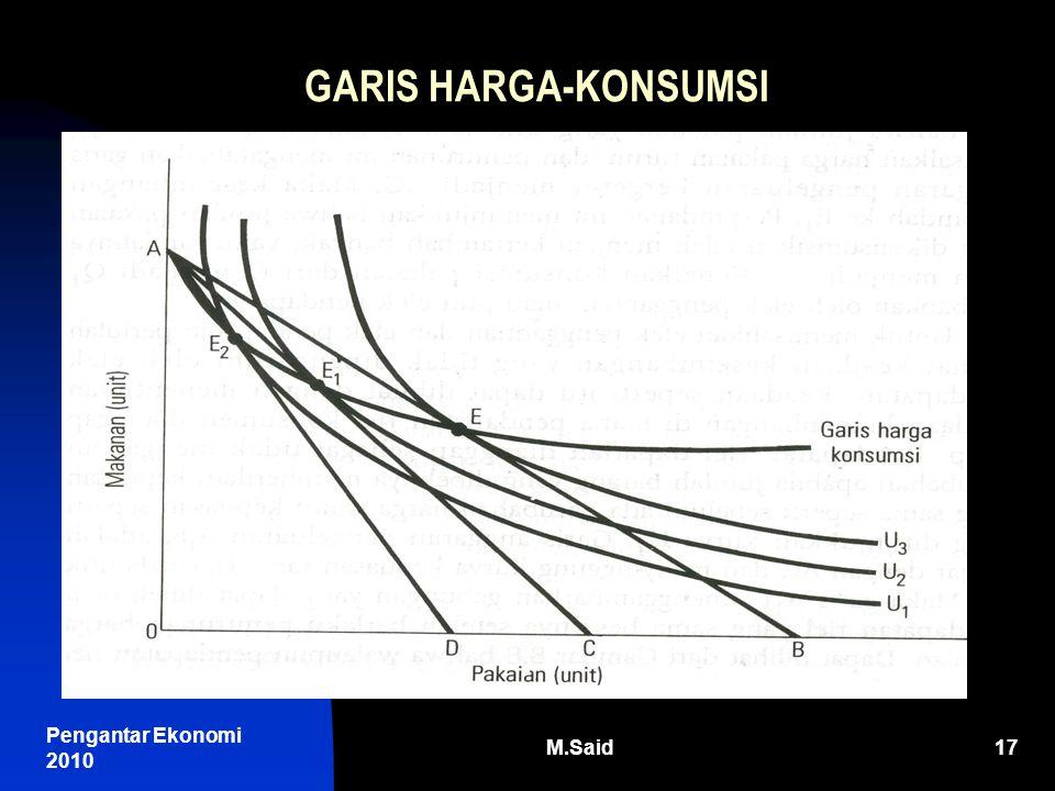 Pengantar Ekonomi 2010 M.Said17 GARIS HARGA-KONSUMSI