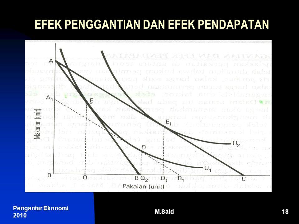 Pengantar Ekonomi 2010 M.Said18 EFEK PENGGANTIAN DAN EFEK PENDAPATAN